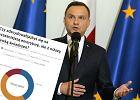 Więcej Polaków woli wyższe świadczenia niż szybsze przejście na emeryturę [SONDAŻ]