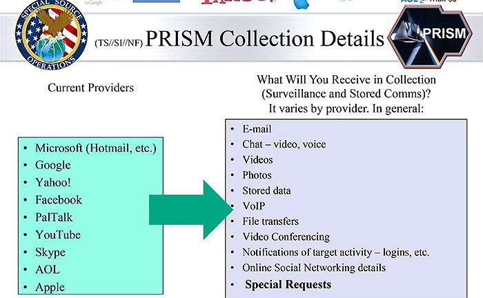 Slajd z prezentacji na temat PRISM pokazujący uczestników programu