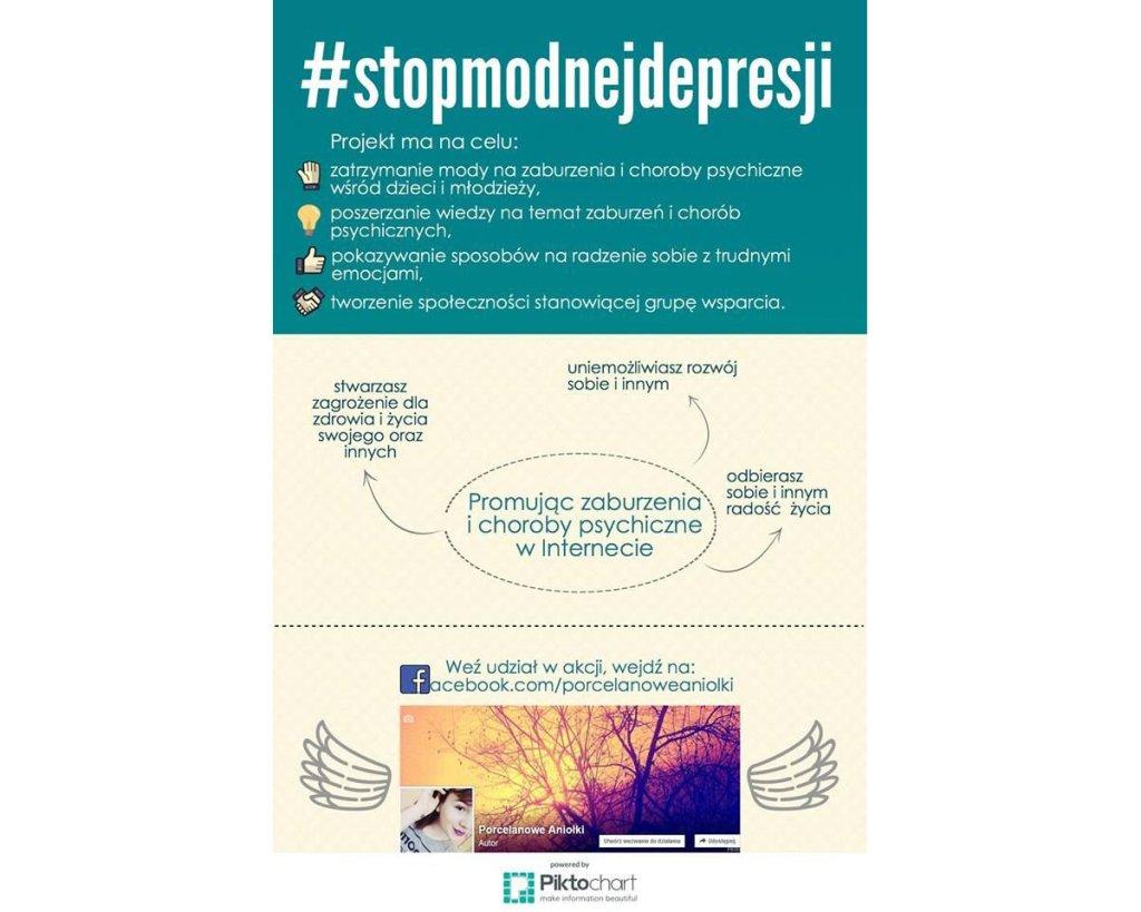 Plakat akcji #stopmodnejdepresji (fot. materiały prasowe)