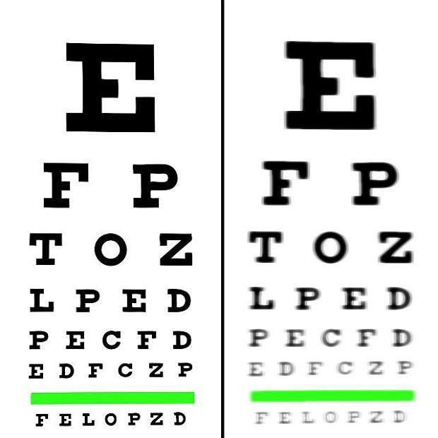 Podstaw� zdiagnozowania kr�tkowzroczno�ci jest badanie ostro�ci wzroku.