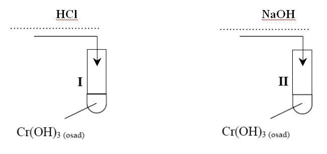 Testy Z Chemii Nowa Era 2 Kwasy Chomikuj Grupa 2