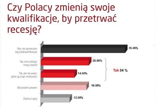 Polacy w Wielkiej Brytanii Statystyki Polacy w Wielkiej Brytanii