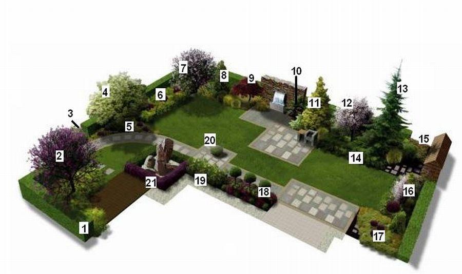 Projekt Ogrodu Kwadraty I Prostokąty Plan Nasadzeń