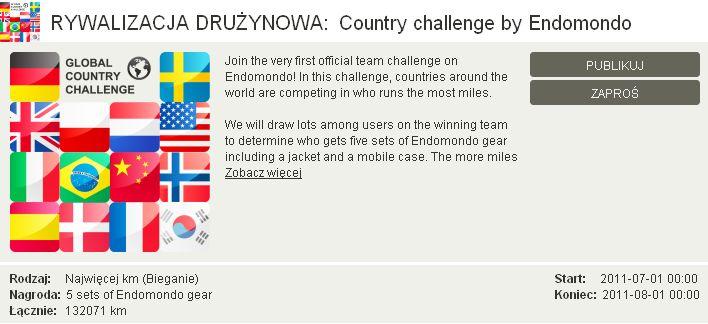 Rywalizacja biegowa - który kraj nabiega więcej?