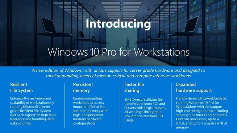 Windows 10 Pro dla stacji roboczych