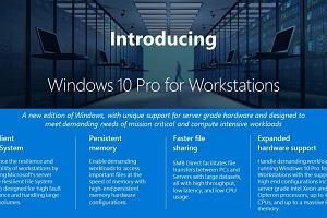 Microsoft oficjalnie potwierdza: będzie nowa wersja Windows 10. Dla bardzo wymagających
