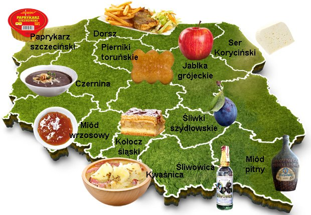 Wybrane lokalne przysmaki -> Kuchnia Tradycyjne Polskie Potrawy