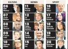 """25 Ludzi Wolno�ci: kto wygra plebiscyt """"Gazety Wyborczej"""" i TVN?"""