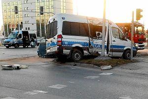 Raport: najbardziej niebezpieczne ulice i skrzy�owania