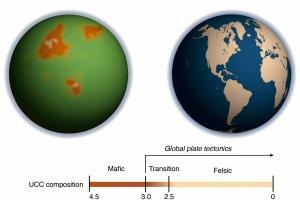 Tak wygl�da�a Ziemia 3 mld lat temu. Zdziwisz si�