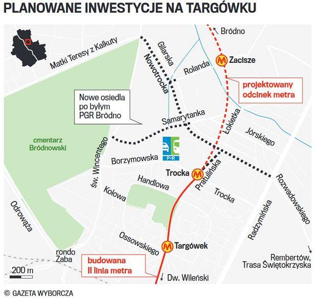 Planowane inwestycje na Targówku