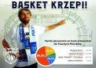 Polski Cukier Toruń ma nowe krzepiące hasło promocyjne