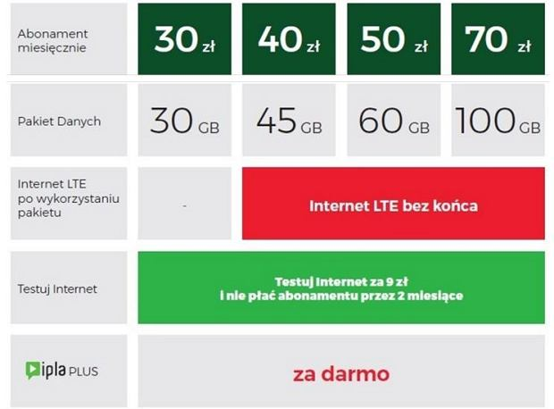 Internet w Plus (od 14 lutego)