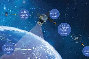 Zjednoczone Emiraty Arabskie w wyścigu na Marsa. Ale najpierw pierwszy własny satelita KhalifaSat