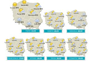Pogoda dla wrażliwych: 24-30 marca