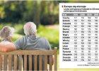 Jak si� odwo�a�, gdy ZUS �le obliczy nasz� emerytur� [PORADNIK]