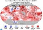 Rekordowo gorące dziesięć miesięcy