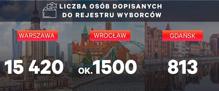Wybory samorządowe 2018. Polacy dopisują się do rejestru wyborców. A to ostatni dzwonek