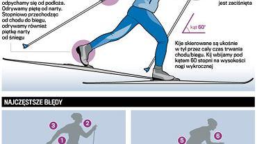 Jak zacząć biegać na biegówkach - podstawowe informacje.