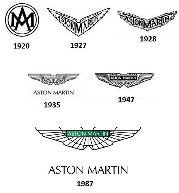 Znanych marek logo
