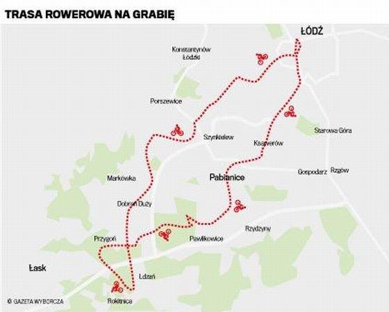 Wycieczka rowerowa nad Grabię