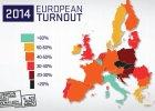 Frekwencja w UE wynios�a 43,11 proc. Do urn posz�o najmniej S�owak�w, wysoki wynik Malta�czyk�w i W�och�w
