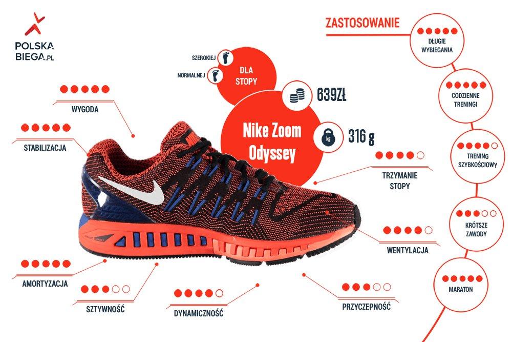900cb3b0c Nike, adidas, New Balance, ASICS, Brooks, Merrell, Mizuno... [WIELKI ...