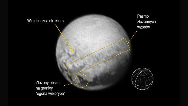 Geologia Plutona
