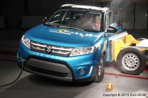 Testy Euro NCAP | Auto miejskie i crossovery