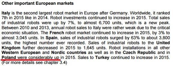 Rynki robotów w Europie
