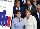 PiS chce podwyższyć pensje ministrom i prezydentowi. Jak ich zarobki wypadają na tle Europy?