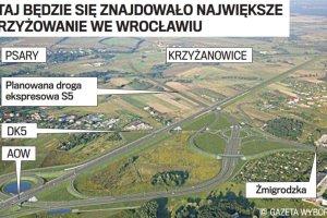Najwi�ksze skrzy�owanie we Wroc�awiu. Ma po��czy� AOW i S5 [ZDJ�CIA]