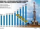 Czy taniej�ca ropa to tajemniczy spisek?