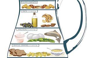 Jedz wodę! Program zdrowia Dr Murada
