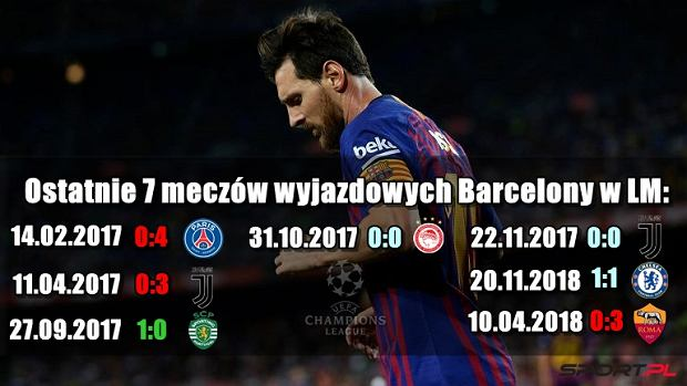 mecze barcelony
