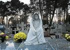 Zasi�ek pogrzebowy dla bliskich