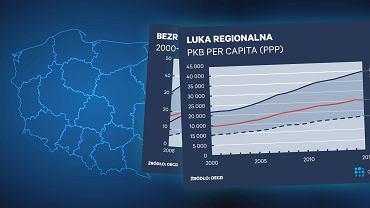 Raport Organizacji Współpracy Gospodarczej i Rozwoju 'Regiony i miasta w pigułce 2018'