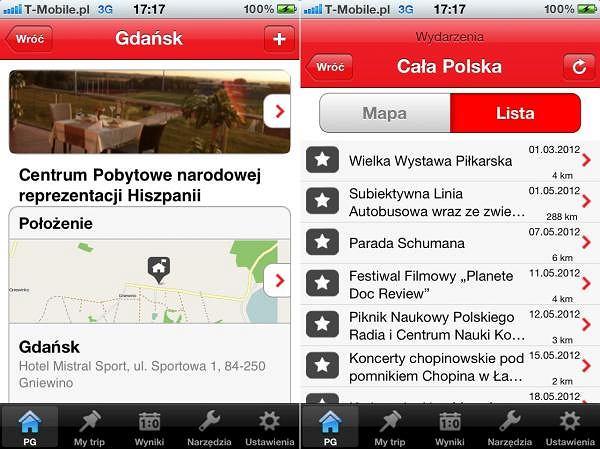 Polish Guide na Euro 2012