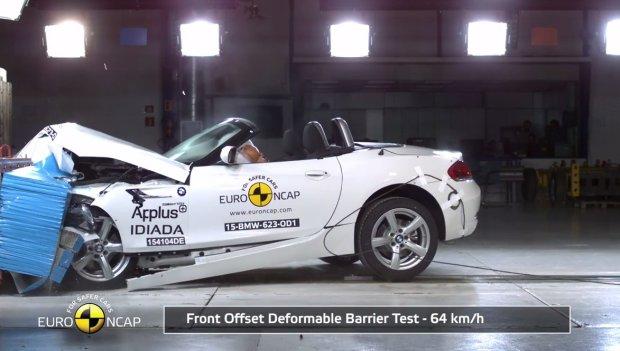 BMW Z4 testy Euro NCAP