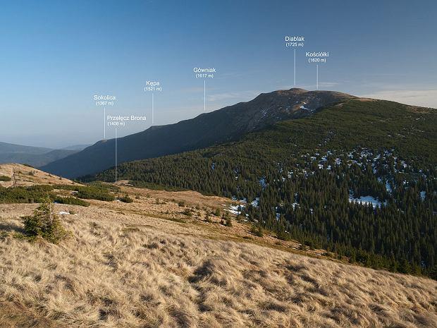 Szczyty pasma Babiej Góry