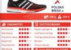 adidas Adizero Boston Boost 5 - marzenie marato�czyka [TEST]