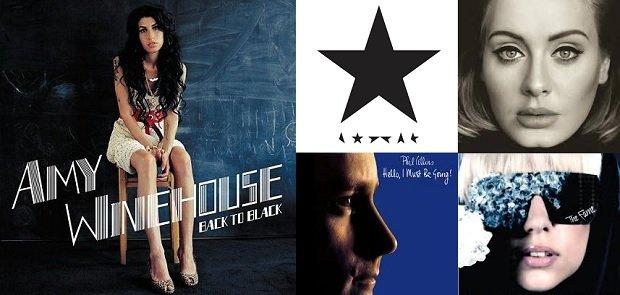 W tym tygodniu przedstawiamy Wam największe wytwórnie muzyczne i ich wielkie gwiazdy.