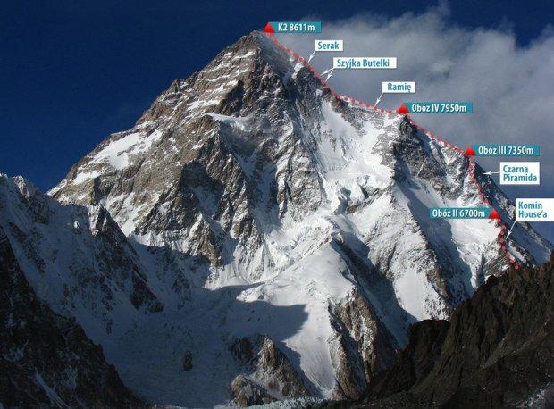 Polscy himalaiści zbierają na letnią wyprawę na K2
