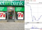 Frank mocno w g�r�, trac� polskie banki. Najwi�cej Getin i Millennium