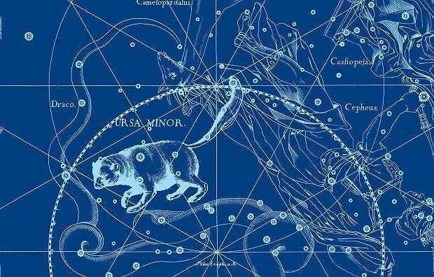 Horoskop na 2018r.