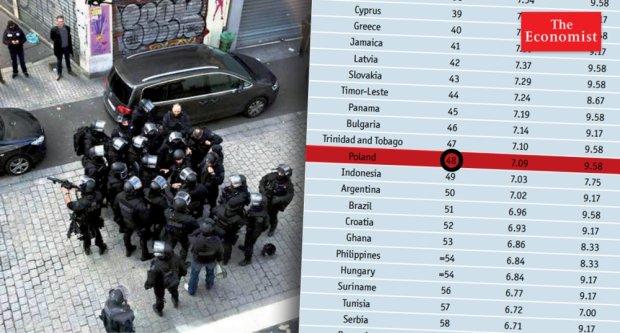 Polska we Wska�niku Demokracji 2015 spad�a na 48 miejsce