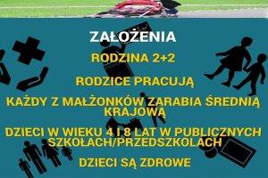 Polska rodzina dostaje od pa�stwa 530 euro rocznie; jeste�my na 24. miejscu w UE
