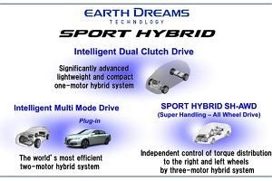 Honda | 3 uk�ady hybrydowe