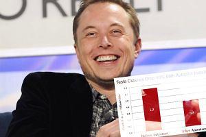 Musk ma powody do zadowolenia. Ten wykres udowadnia, że jego wizja przyszłości motoryzacji się spełnia