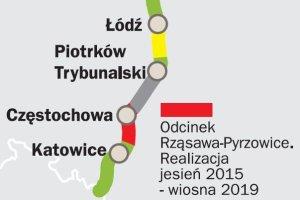 Kiedy dojedziemy A1 znad morza na po�udnie Polski? To 570 km. Na razie jest 400 km